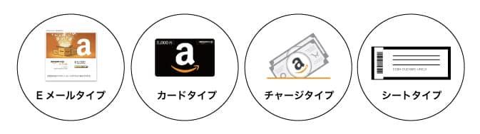 Air Giftが買取可能なAmazonギフト券