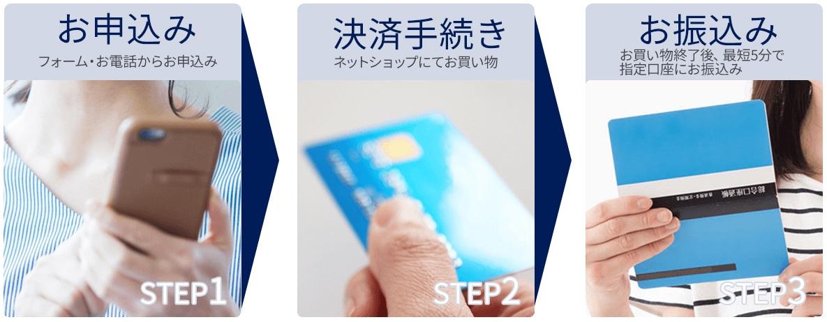 和光クレジットを利用する流れ
