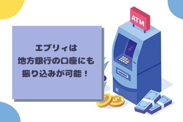 振り込み対応している金融機関と対応時間