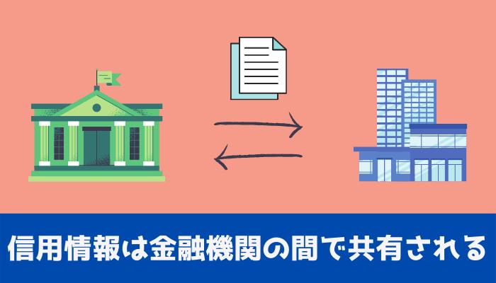 信用情報は金融機関の間で共有される